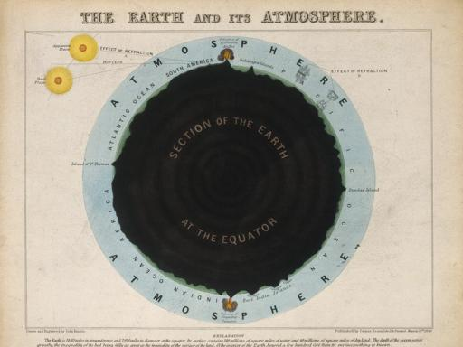 Astronomy: a section through the earth, showing the atmosphere. Engraving. Credit: Wellcome Collection. CC BY
