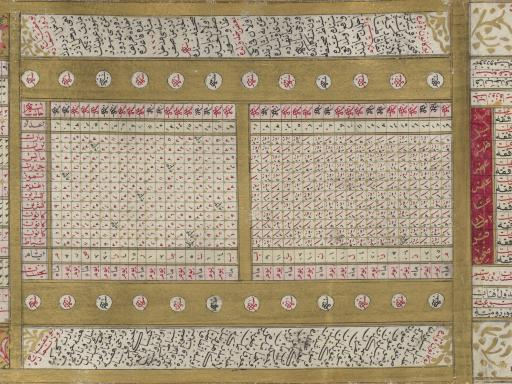 Scroll containing a perpetual calendar with illuminated sections. Ruzname-i dairevi - astronomical tables for both the Arebi (Islamic) and Rumi (Julian) calendars providing chronological accounts of seasonal change, entry of the sun into signs of the zodiac, times of summer and sunset.